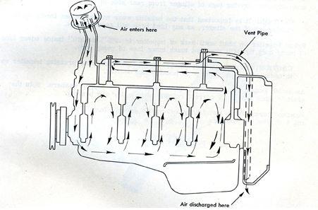 Car Turning Diagram in addition FR Key turning radius in addition Semi Truck Air Pressor Engine Diagram as well Vehicle Turn Radius Diagrams besides 18 Wheeler Engines Diagram. on trailer turning radius diagram